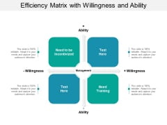 Efficiency Matrix With Willingness And Ability Ppt Powerpoint Presentation Visual Aids Background Images