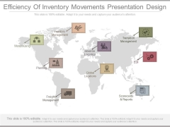 Efficiency Of Inventory Movements Presentation Design