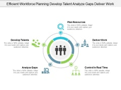 Efficient Workforce Planning Develop Talent Analyze Gaps Deliver Work Ppt PowerPoint Presentation Infographics Templates