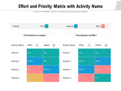 Effort And Priority Matrix With Activity Name Ppt Powerpoint Presentation Infographics Smartart Pdf