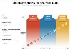 Effort Save Matrix For Analytics Team Ppt PowerPoint Presentation File Model PDF