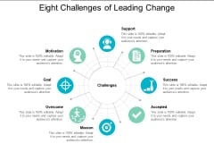 Eight Challenges Of Leading Change Ppt PowerPoint Presentation Model Guide