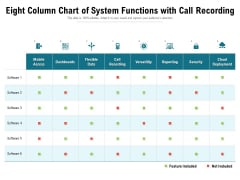 Eight Column Chart Of System Functions With Call Recording Ppt PowerPoint Presentation Icon Infographics PDF