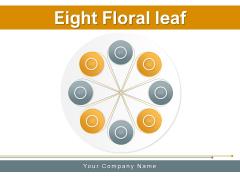 Eight Floral Leaf Automation Management Ppt PowerPoint Presentation Complete Deck