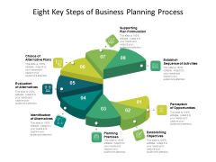 Eight Key Steps Of Business Planning Process Ppt PowerPoint Presentation File Themes PDF