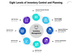 Eight Levels Of Inventory Control And Planning Ppt PowerPoint Presentation Infographic Template Ideas