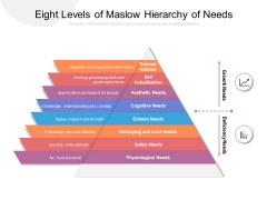 Eight Levels Of Maslow Hierarchy Of Needs Ppt PowerPoint Presentation Infographic Template Background Designs PDF