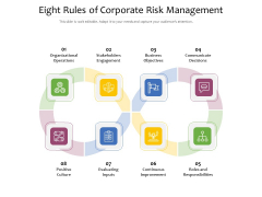Eight Rules Of Corporate Risk Management Ppt PowerPoint Presentation Gallery Example PDF