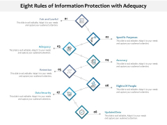 Eight Rules Of Information Protection With Adequacy Ppt PowerPoint Presentation File Format PDF