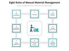 Eight Rules Of Manual Material Management Ppt PowerPoint Presentation Gallery Topics PDF