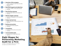 Eight Stages For Performing Marketing Audit For A Firm Ppt PowerPoint Presentation File Inspiration PDF