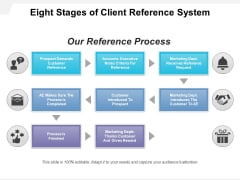 Eight Stages Of Client Reference System Ppt PowerPoint Presentation Picture PDF