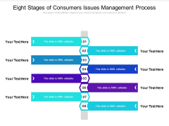 Eight Stages Of Consumers Issues Management Process Ppt PowerPoint Presentation File Templates PDF