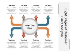 Eight Stages Of Customer Facts Analysis Ppt PowerPoint Presentation Outline Background PDF