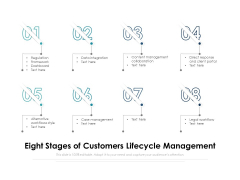 Eight Stages Of Customers Lifecycle Management Ppt PowerPoint Presentation File Format PDF
