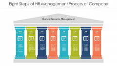 Eight Steps Of HR Management Process Of Company Ppt PowerPoint Presentation File Outline PDF