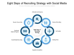 Eight Steps Of Recruiting Strategy With Social Media Ppt PowerPoint Presentation Gallery Designs Download