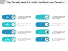 Eight Steps Of Strategic Planning Process Research And Exploration Ppt Powerpoint Presentation Professional Elements
