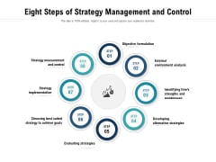 Eight Steps Of Strategy Management And Control Ppt PowerPoint Presentation Gallery Graphics Pictures PDF