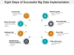 Eight Steps Of Successful Big Data Implementation Ppt PowerPoint Presentation Slides Outline