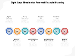 Eight Steps Timeline For Personal Financial Planning Ppt PowerPoint Presentation Gallery Slide Download PDF