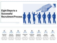 Eight Steps To A Successful Recruitment Process Ppt PowerPoint Presentation Show Layout Ideas PDF