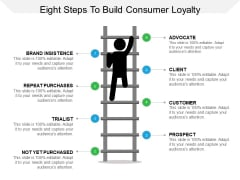 Eight Steps To Build Consumer Loyalty Ppt PowerPoint Presentation Icon Template