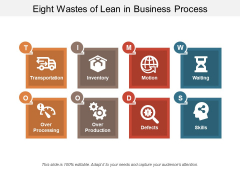 Eight Wastes Of Lean In Business Process Ppt PowerPoint Presentation Infographic Template Slides PDF