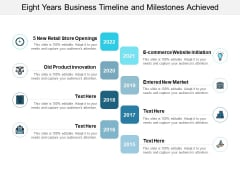Eight Years Business Timeline And Milestones Achieved Ppt Powerpoint Presentation Pictures Background Images
