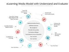 Elearning Media Model With Understand And Evaluate Ppt PowerPoint Presentation Styles Example Introduction PDF