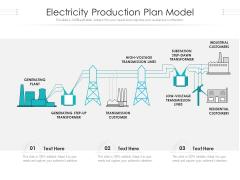 Electricity Production Plan Model Ppt PowerPoint Presentation Outline Show PDF