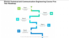 Electro Technical And Communication Engineering Course Five Year Roadmap Infographics