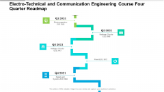 Electro Technical And Communication Engineering Course Four Quarter Roadmap Summary