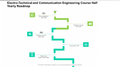Electro Technical And Communication Engineering Course Half Yearly Roadmap Professional