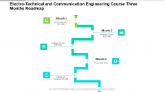 Electro Technical And Communication Engineering Course Three Months Roadmap Summary