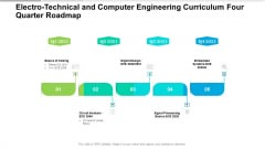 Electro Technical And Computer Engineering Curriculum Four Quarter Roadmap Introduction