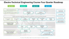Electro Technical Engineering Course Four Quarter Roadmap Template