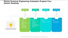 Electro Technical Engineering Graduation Program Four Quarter Roadmap Themes