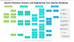 Electro Technical Science And Engineering Four Quarter Roadmap Ideas