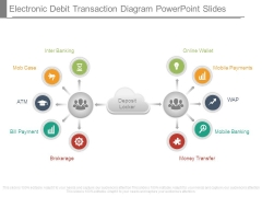 Electronic Debit Transaction Diagram Powerpoint Slides