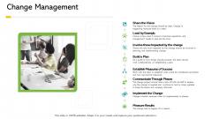 Electronic Enterprise Ebusiness Administration Change Management Pictures PDF