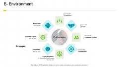 Electronic Enterprise Ebusiness Administration E Environment Demonstration PDF