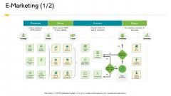 Electronic Enterprise Ebusiness Administration E Marketing Drive Guidelines PDF