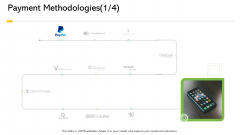 Electronic Enterprise Ebusiness Administration Payment Methodologies Bitcoin Ideas PDF