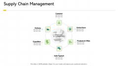 Electronic Enterprise Ebusiness Administration Supply Chain Management Elements PDF