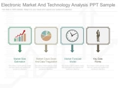 Electronic Market And Technology Analysis Ppt Sample