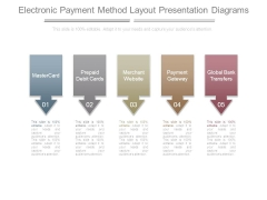 Electronic Payment Method Layout Presentation Diagrams