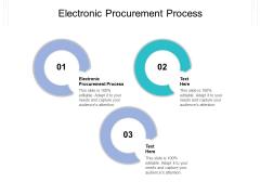 Electronic Procurement Process Ppt PowerPoint Presentation Professional Slides Cpb Pdf