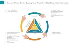 Element Of New Service Development Powerpoint Slide Presentation Examples