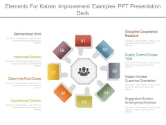 Elements For Kaizen Improvement Examples Ppt Presentation Deck